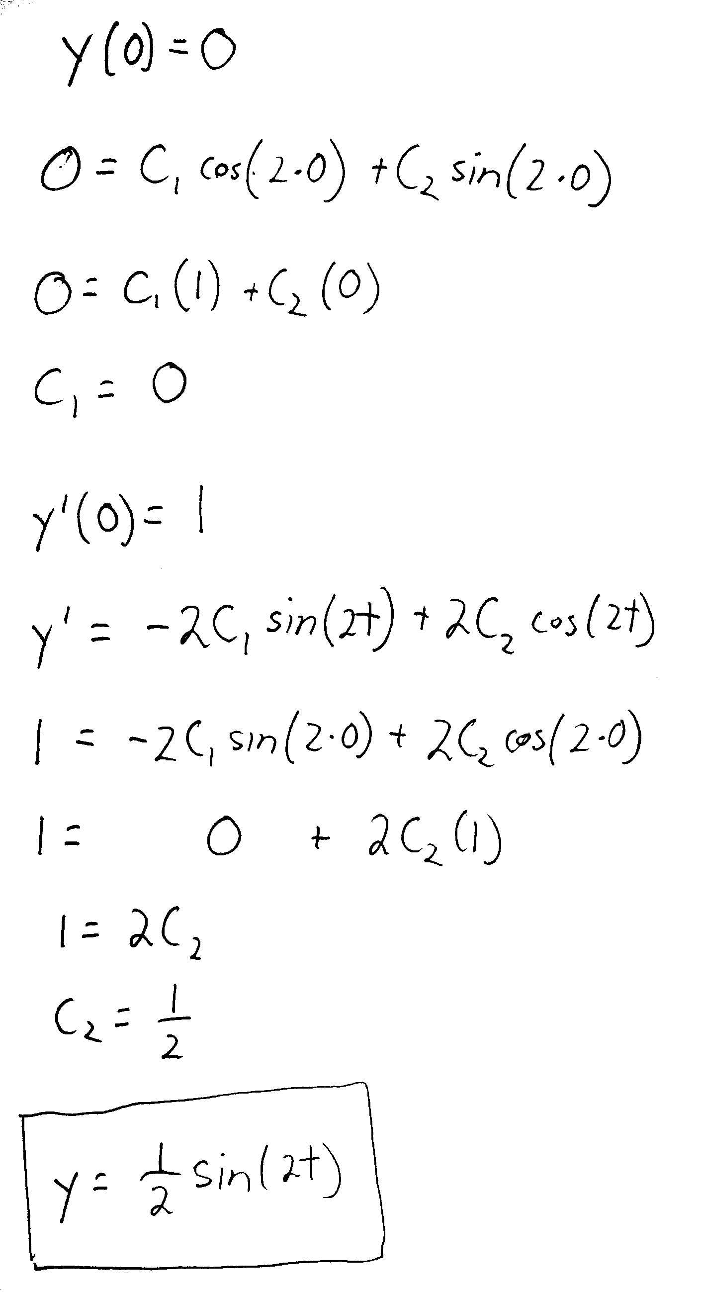 How to solve initial value problems -